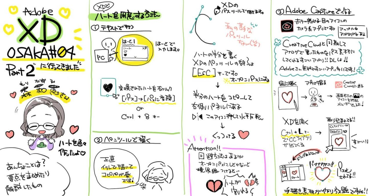 森 和恵グラフィックレコード